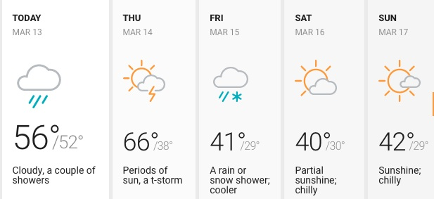 Miércoles nublado y con lluvia en Chicago