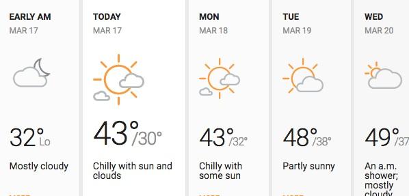 Domingo mayormente nublado, frío y con periodos de sol en Chicago