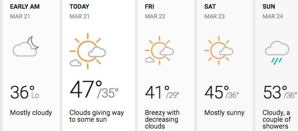 Jueves mayormente nublado con periodos de sol por la tarde en Chicago
