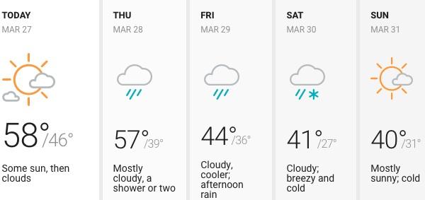 Miércoles mayormente soleado y con chubascos en Chicago