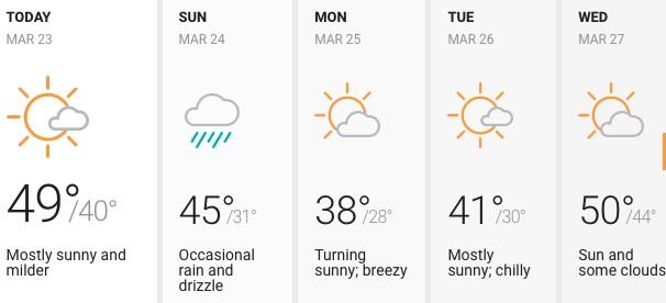 Sábado soleado no tan fresco y con pronóstico de chubascos en Chicago
