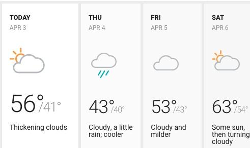 Miércoles con bastante nubosidad con algo de lluvia en Chicago