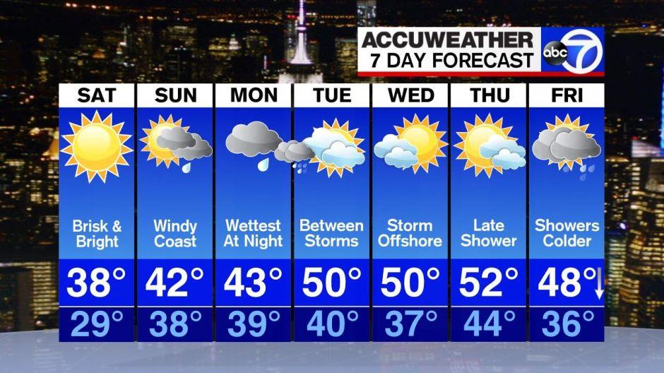 Regresó el frío a Nueva York y Jersey